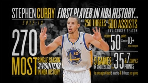 Stephen-Curry-1
